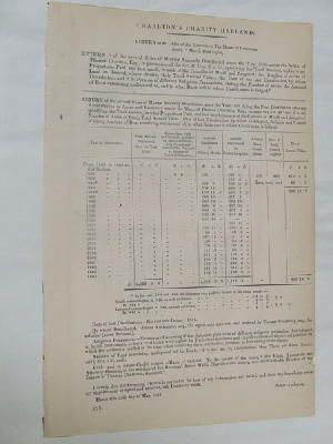 Colonel Greville - [Return of Sums annually distributed under Will of T. Charlton, in Counties of Meath and Longford, 1830-63] -  - KON0823758