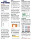 Jelen, Bill - Excel Pivot Tables Laminated Tip Card: Pivot Table Tricks from MrExcel - 9781615479955 - V9781615479955