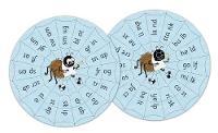 Wernham, Sara, Lloyd, Sue - Jolly Phonics Blends Wheels - 9781844144372 - V9781844144372