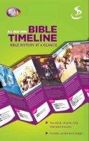 Beech, Victoria - Mini Bible Timeline - 9781844277308 - V9781844277308