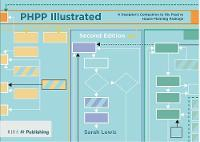 Lewis, Sarah - PHPP Illustrated: A designer's companion to the Passivhaus Planning Package - 9781859467756 - V9781859467756