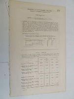 Mr. Attorney General for Ireland - [Registration of Electors (Ireland).  Abstracts, 1841] -  - KON0822943